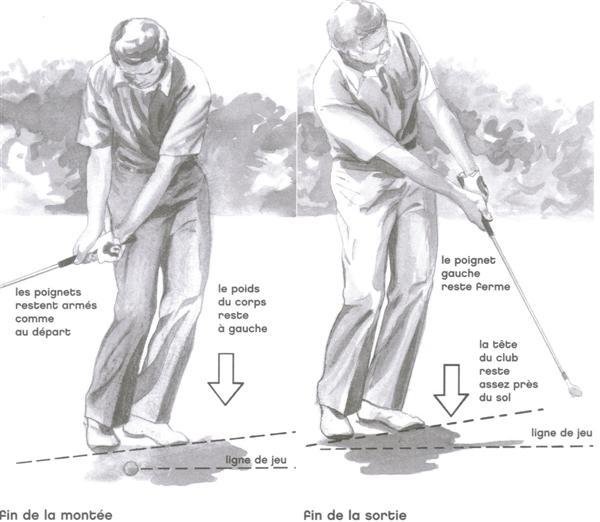 Les coups roulés au golf