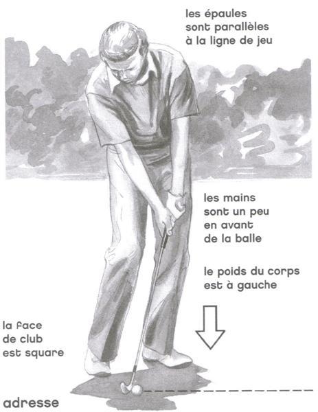 Le chip au golf