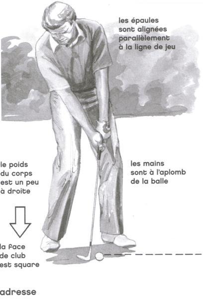 Le pitch au golf