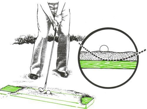 Entraînement pour les sorties de bunker au golf