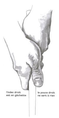 La position des deux mains sur le grip au golf
