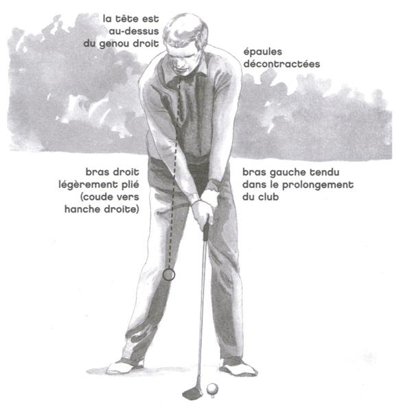 La position du corps de face au golf