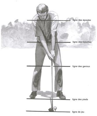 Position de départ du swing au golf