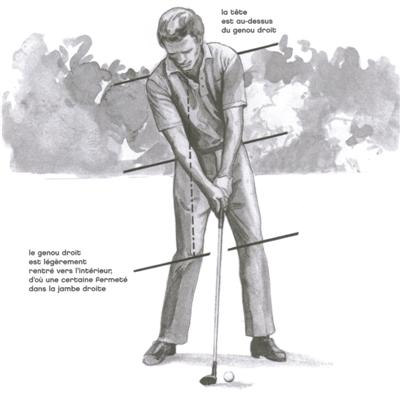 Position de départ incliné du swing au golf